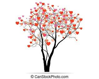 tree of heart