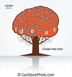 tree of ideas