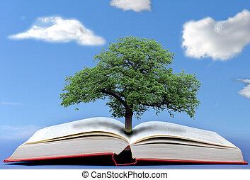 Tree of knowledge - the tree of knowledge concept