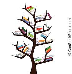tree and books