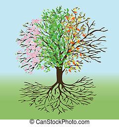 Tree of life four seasons version