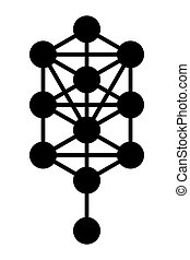 Tree of life symbol. Diagram, used in mystical traditions. Nodes or spheres, symbolizing different archetypes, connected with lines, representing paths. Black on white background. Illustration. Vector
