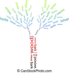 Tree of the words