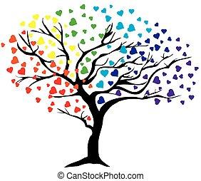 tree rainbow