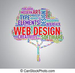 Tree shape wordcloud web design