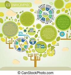 Tree town infographics