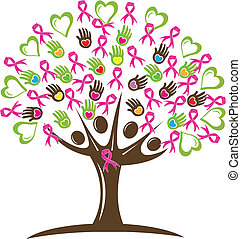 Vector illustration of a breast cancer pink ribbon tree with hearts hands and people