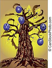 tree with symbols of religion