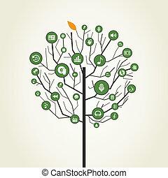 tree9, musical