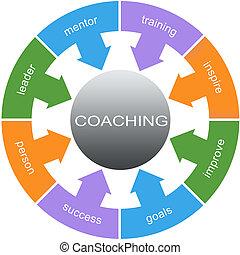 treinar, conceito, palavra, círculo