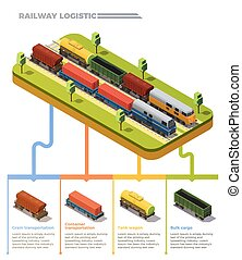 trem ferrovia, isometric, mapa