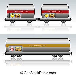 trem vagão, líquido, perigo