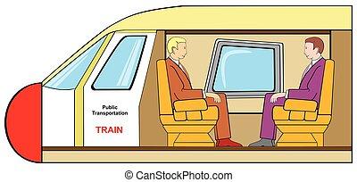 tren, transporte, público