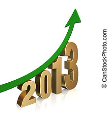 Trends for 2013 Are Up!