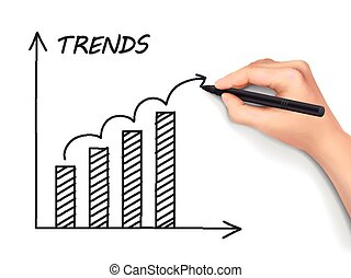 trends growth graph drawn by hand