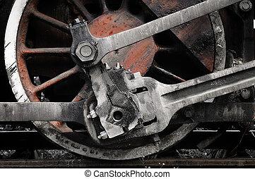 treno, ruota