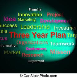 tres, año, plan, palabras, exposiciones, futuro, empresa / negocio, programa