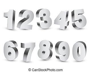 tridimensionnel, nombres