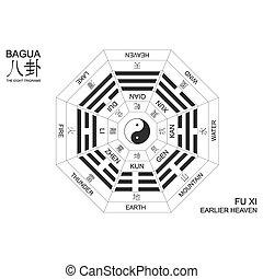 "trigrams., arreglo, heaven"", bagua, símbolo, xi, yang, yin, ..."