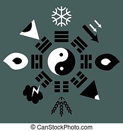 trigrams, esquema, bagua