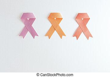 trio of cancer uterus and leukemia