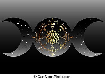 wheel of the Year is an annual cycle of seasonal festivals. Wiccan calendar and holidays. Compass with in the middle pentagram symbol, names in Celtic of the Solstices