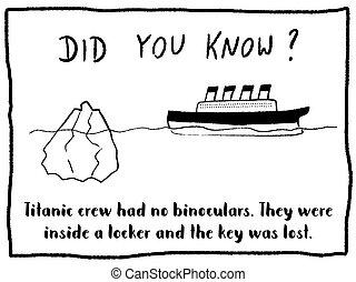 Trivia fact series - fun cartoon doodle newspaper comic strip concept. Titanic ship facts.