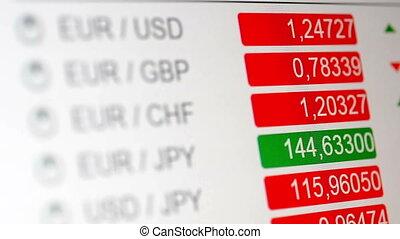 troca moeda corrente, taxas