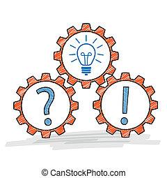 trois, engrenages, question, idée, réponse