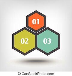 trois, hexagones