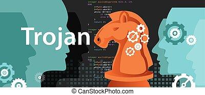 trojansk häst, virus, mal-ware, cybernetiska, säkerhet,...