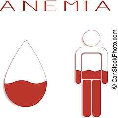 tropfen, anemia., blut