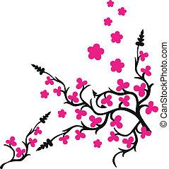tropical blomst, beklæde