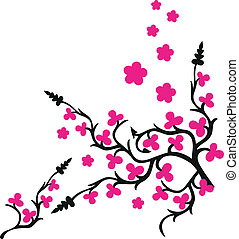 tropisk blomma, beklädnad