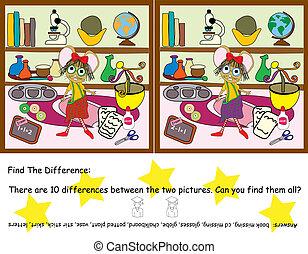 trouver, jeu, différence
