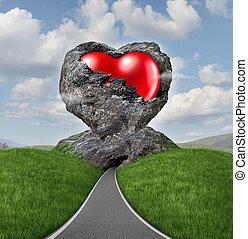 trudności, związek
