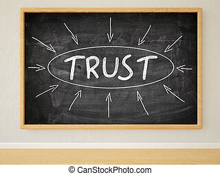 Trust - 3d render illustration of text on black chalkboard...