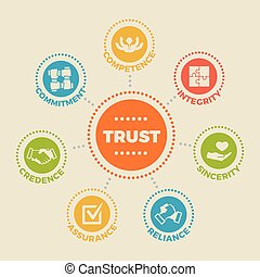 TRUST. Concept with icons and signs - TRUST. Concept vector...