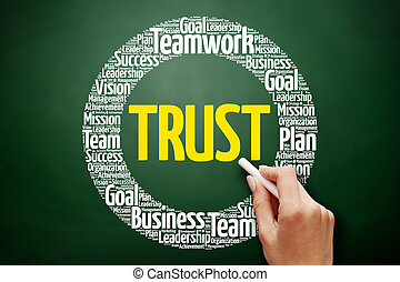 Trust plan word cloud collage