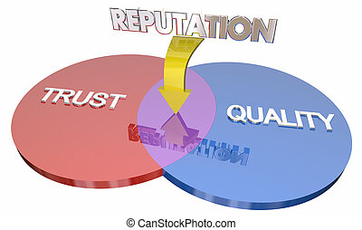 Trust Quality Reputation Venn Diagram Best Company 3d Illustration