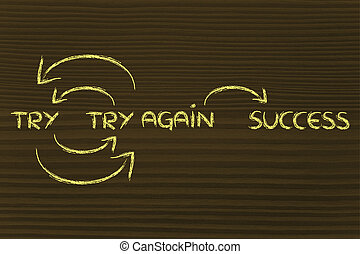 try and try again till success - if you try and fail, try ...