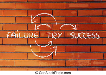 try, fail, try again till success - if you try and fail, tr ...