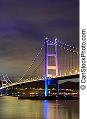 Tsing Ma Bridge at Hong kong