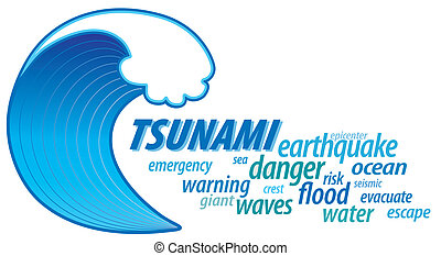 Tsunami Giant Wave, Word Cloud - Tsunami word cloud with...