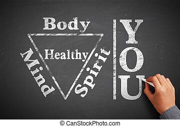 tu, corporal, espírito, alma, mente, saudável