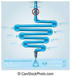 tubo acqua, infographic, affari, timeline
