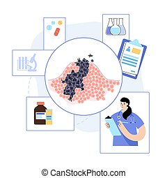 Vector isolated illustration of malignant tumor in healthy tissue. Doctor in laboratory. Spreading of cancer cells, tumor development concept. Medical infographic for poster, science and medical use.