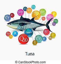 Tuna. Micronutrient content