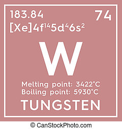 Tungsten. Transition metals. Chemical Element of Mendeleev's...