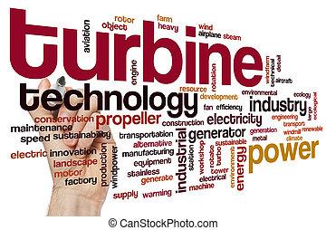 Turbine word cloud